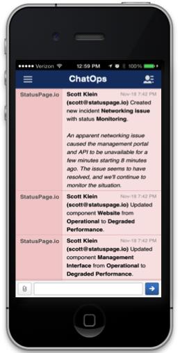 HipChat Integration